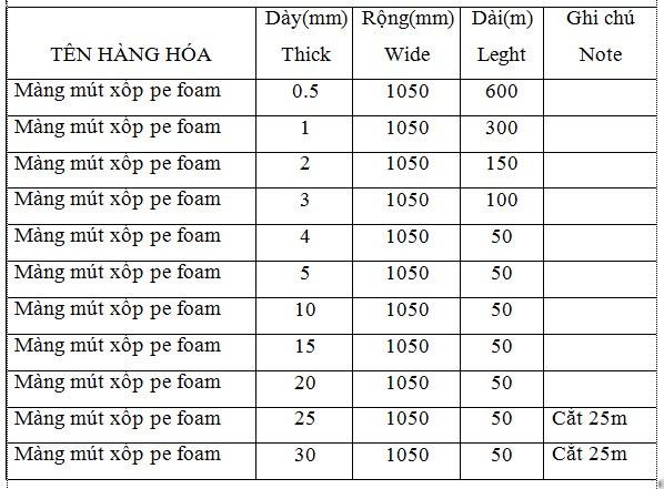 Bảng quy cách kích thước xốp PE FOAM Thành Phát